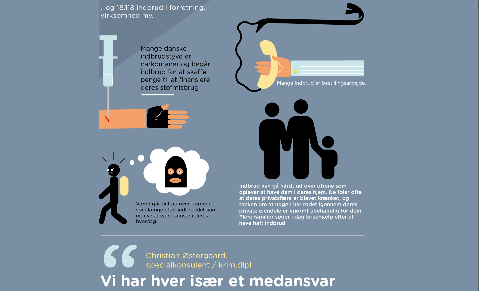 Infographic for the Danish police